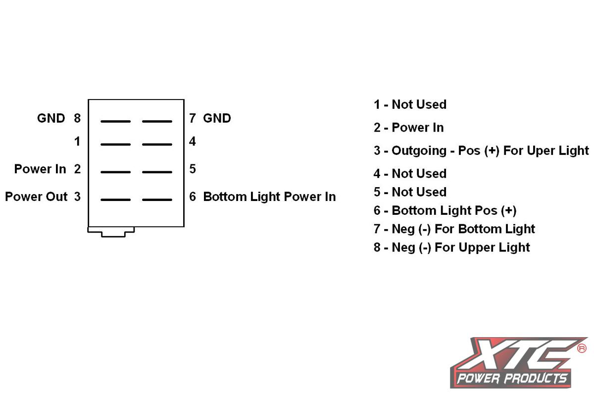 Pod Lights Rocker Switch